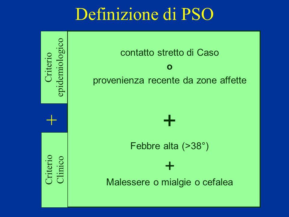 Definizione di PSO contatto stretto di Caso o provenienza recente da zone affette + Febbre alta (>38°) + Malessere o mialgie o cefalea Criterio epidemiologico Criterio Clinico +