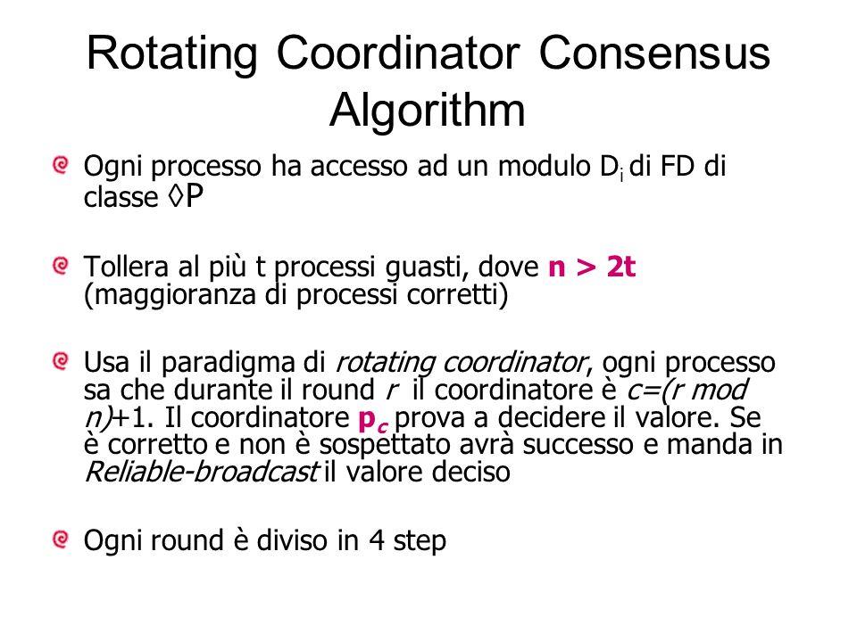 Rotating Coordinator Consensus Algorithm Ogni processo ha accesso ad un modulo D i di FD di classe  P Tollera al più t processi guasti, dove n > 2t (maggioranza di processi corretti) Usa il paradigma di rotating coordinator, ogni processo sa che durante il round r il coordinatore è c=(r mod n)+1.