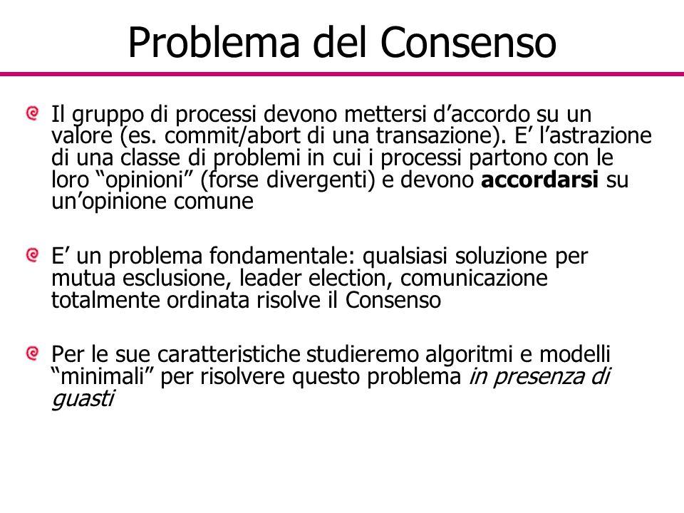 Problema del Consenso Il gruppo di processi devono mettersi d'accordo su un valore (es.