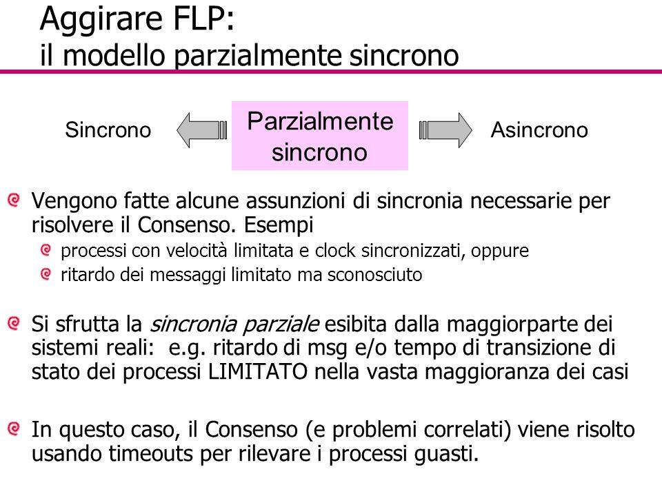 Aggirare FLP: il modello parzialmente sincrono Vengono fatte alcune assunzioni di sincronia necessarie per risolvere il Consenso.
