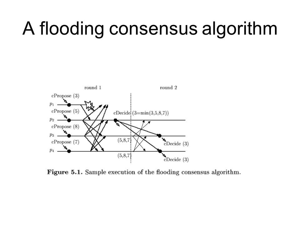 A flooding consensus algorithm