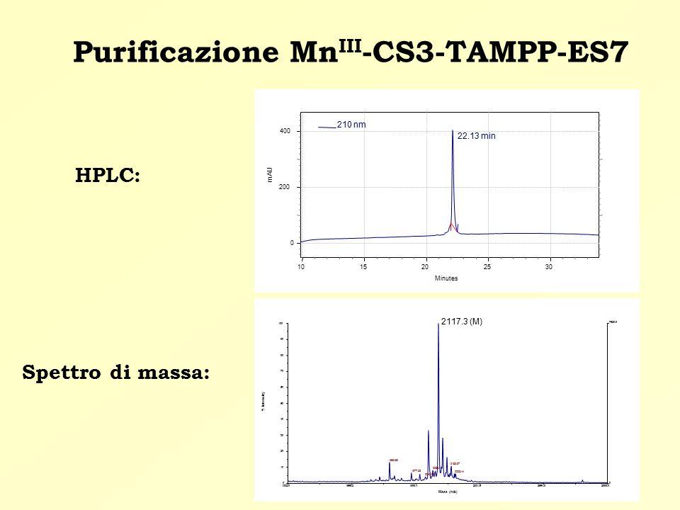 Purificazione Mn III -CS3-TAMPP-ES7 HPLC: Minutes 1015202530 mAU 0 200 400 0 200 400 1: 210 nm, 8 nm 100 Mn-trans pulito 25-11-06 210 nm 22.13 min Spettro di massa: 1332.01665.21998.42331.62664.82998.0 Mass (m/z) 0 7520.9 0 10 20 30 40 50 60 70 80 90 100 % Intensity 1862.80 2182.97 2088.11 1977.23 2205.44 2049.96 2117.3 (M)