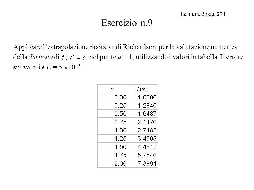 L'errore nei valori di f(x) è 0.5  10  4, quindi l'errore sulla prima colonna della tabella è 0.5  10  4 / 0.25 = 2  10  4 per cui il massimo errore d'arrotondamento sugli altri valori sarà (vedi pag.