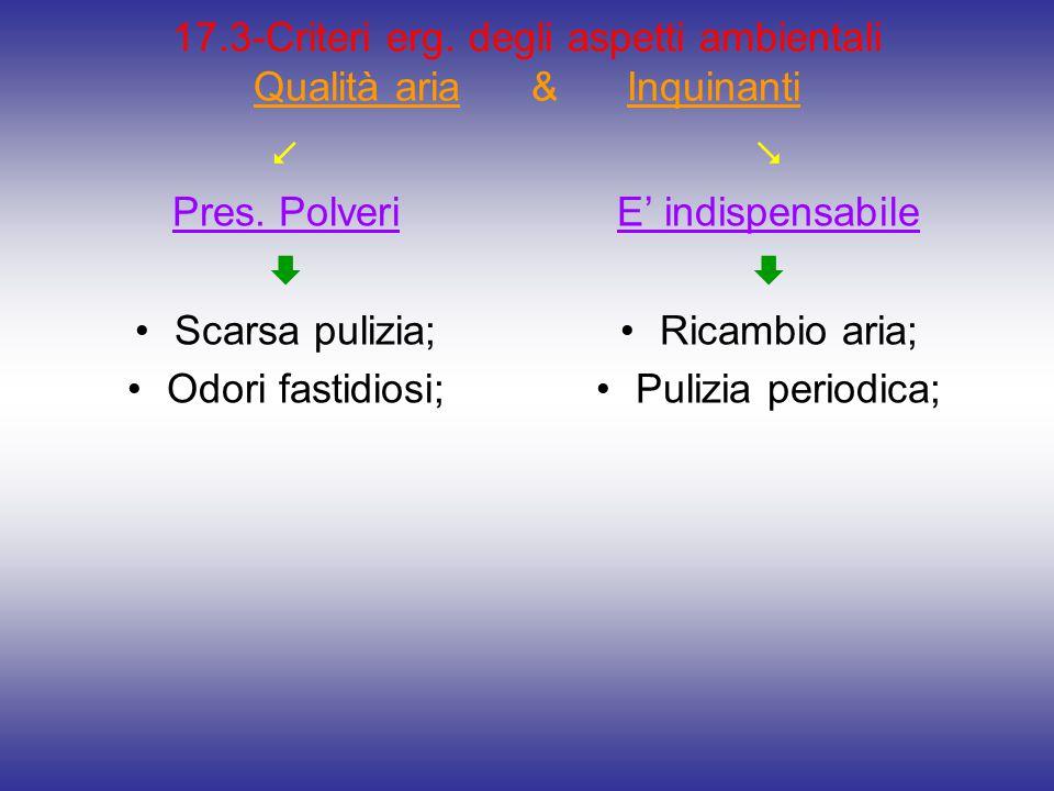 17.3-Criteri erg. degli aspetti ambientali Qualità aria & Inquinanti  Pres.