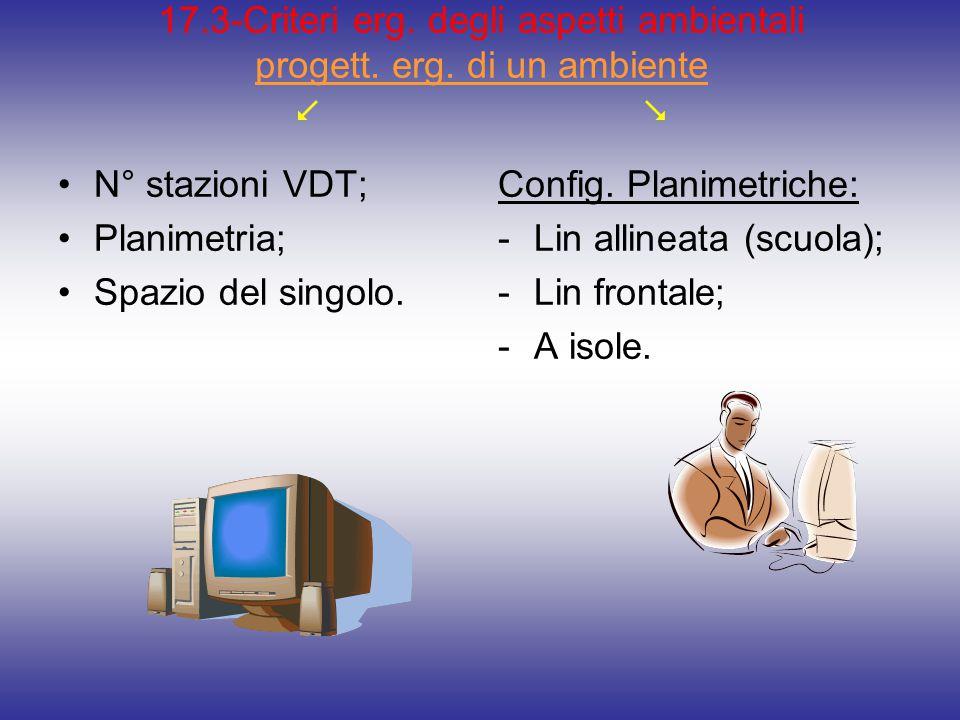 17.3-Criteri erg. degli aspetti ambientali progett.
