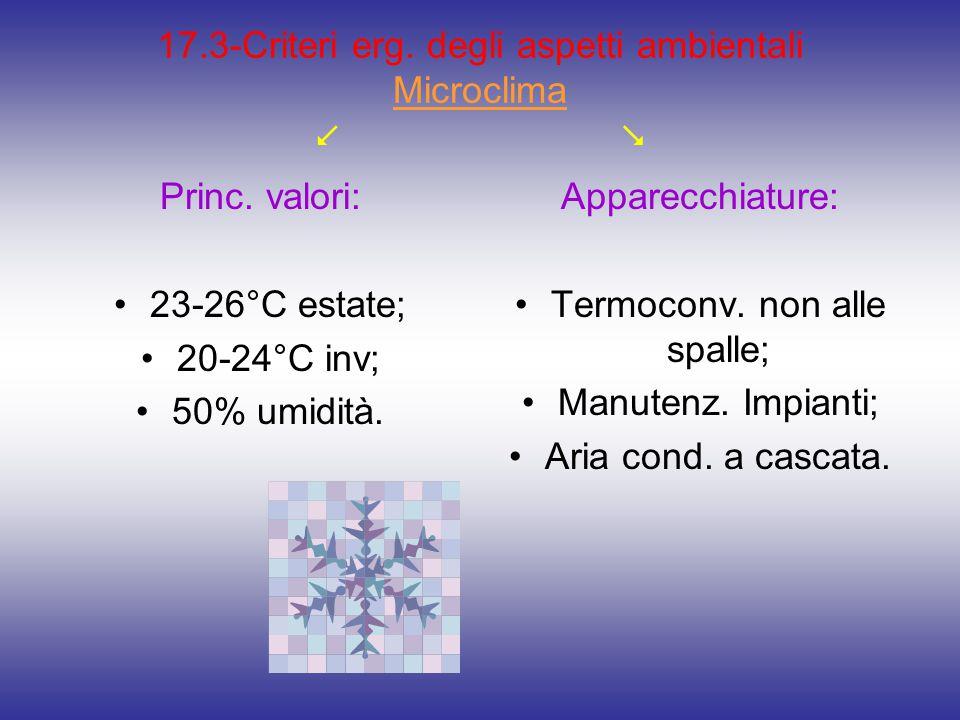 17.3-Criteri erg. degli aspetti ambientali Microclima   Princ.