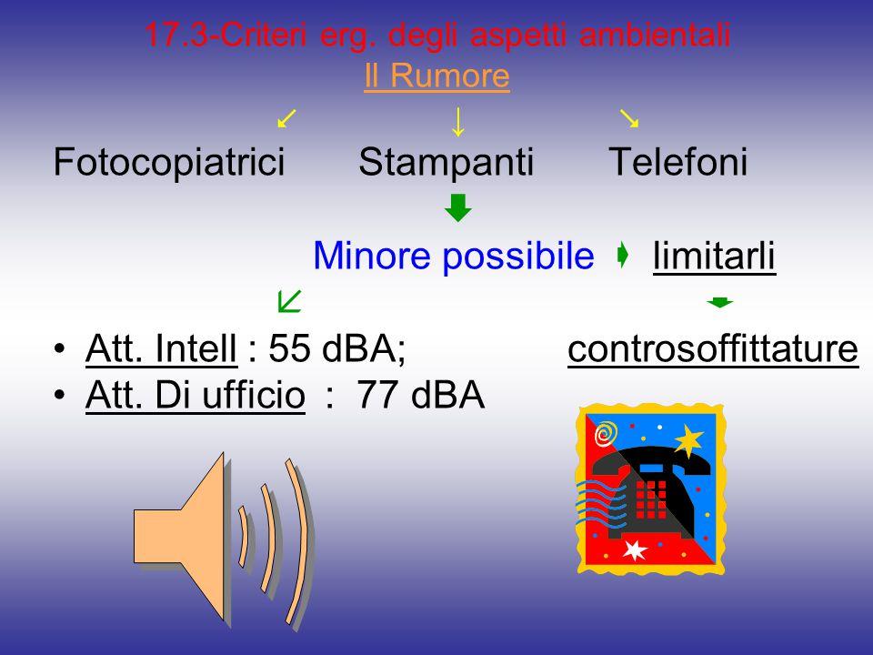 17.3-Criteri erg.degli aspetti ambientali La postura & La sedia  Usura dischi invert.; Mod.