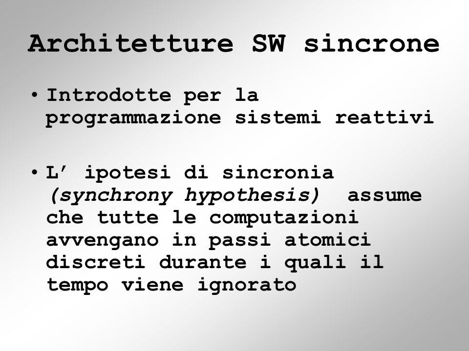 Architetture SW sincrone Introdotte per la programmazione sistemi reattivi L' ipotesi di sincronia (synchrony hypothesis) assume che tutte le computazioni avvengano in passi atomici discreti durante i quali il tempo viene ignorato