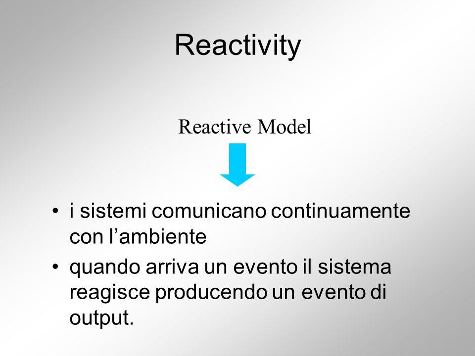 Reactivity i sistemi comunicano continuamente con l'ambiente quando arriva un evento il sistema reagisce producendo un evento di output.