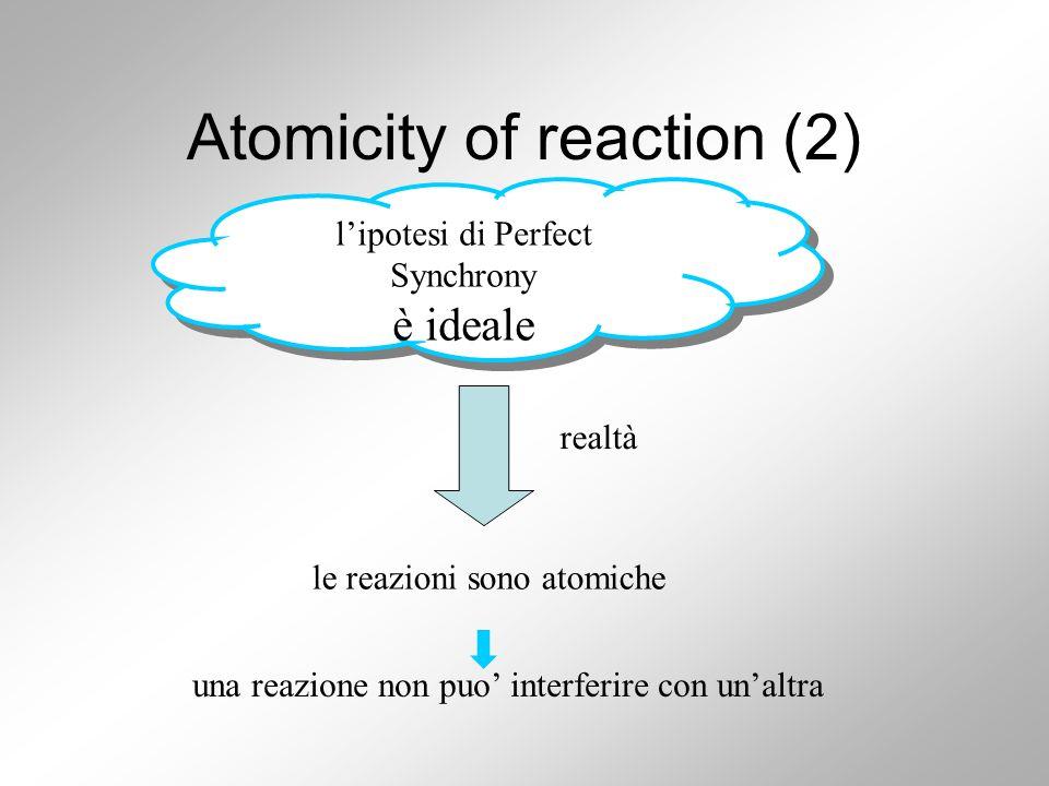 le reazioni sono atomiche realtà una reazione non puo' interferire con un'altra l'ipotesi di Perfect Synchrony è ideale l'ipotesi di Perfect Synchrony è ideale Atomicity of reaction (2)