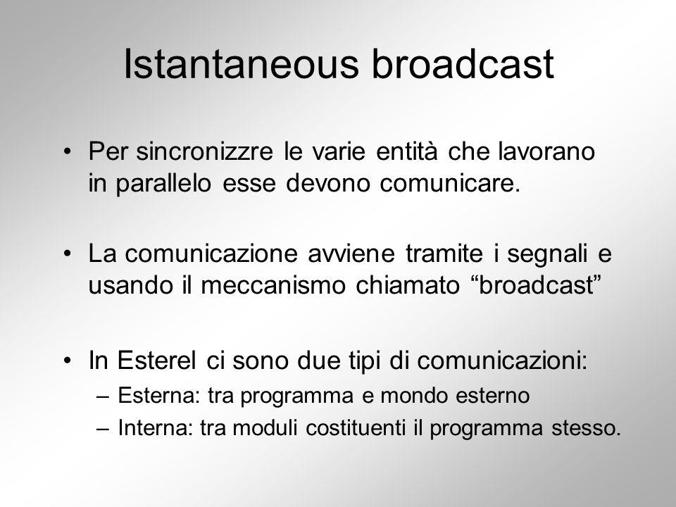 Istantaneous broadcast Per sincronizzre le varie entità che lavorano in parallelo esse devono comunicare.