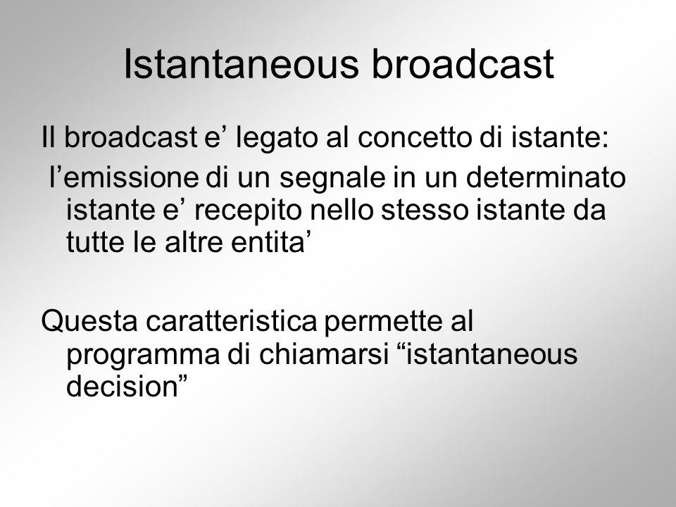 Istantaneous broadcast Il broadcast e' legato al concetto di istante: l'emissione di un segnale in un determinato istante e' recepito nello stesso istante da tutte le altre entita' Questa caratteristica permette al programma di chiamarsi istantaneous decision