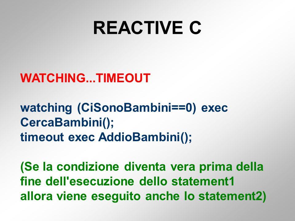 REACTIVE C WATCHING...TIMEOUT watching (CiSonoBambini==0) exec CercaBambini(); timeout exec AddioBambini(); (Se la condizione diventa vera prima della fine dell esecuzione dello statement1 allora viene eseguito anche lo statement2)