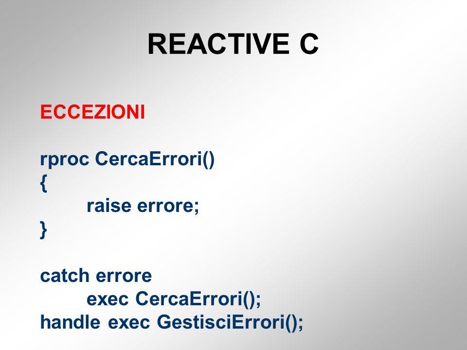 REACTIVE C ECCEZIONI rproc CercaErrori() { raise errore; } catch errore exec CercaErrori(); handle exec GestisciErrori();