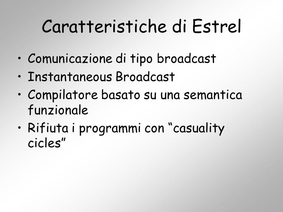Caratteristiche di Estrel Comunicazione di tipo broadcast Instantaneous Broadcast Compilatore basato su una semantica funzionale Rifiuta i programmi con casuality cicles
