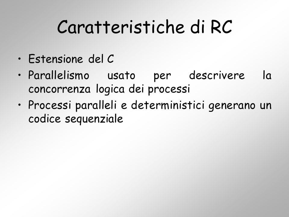 Caratteristiche di RC Estensione del C Parallelismo usato per descrivere la concorrenza logica dei processi Processi paralleli e deterministici generano un codice sequenziale