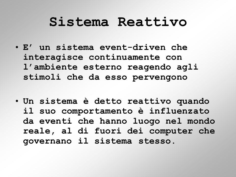Sistema Reattivo E' un sistema event-driven che interagisce continuamente con l'ambiente esterno reagendo agli stimoli che da esso pervengono Un sistema è detto reattivo quando il suo comportamento è influenzato da eventi che hanno luogo nel mondo reale, al di fuori dei computer che governano il sistema stesso.