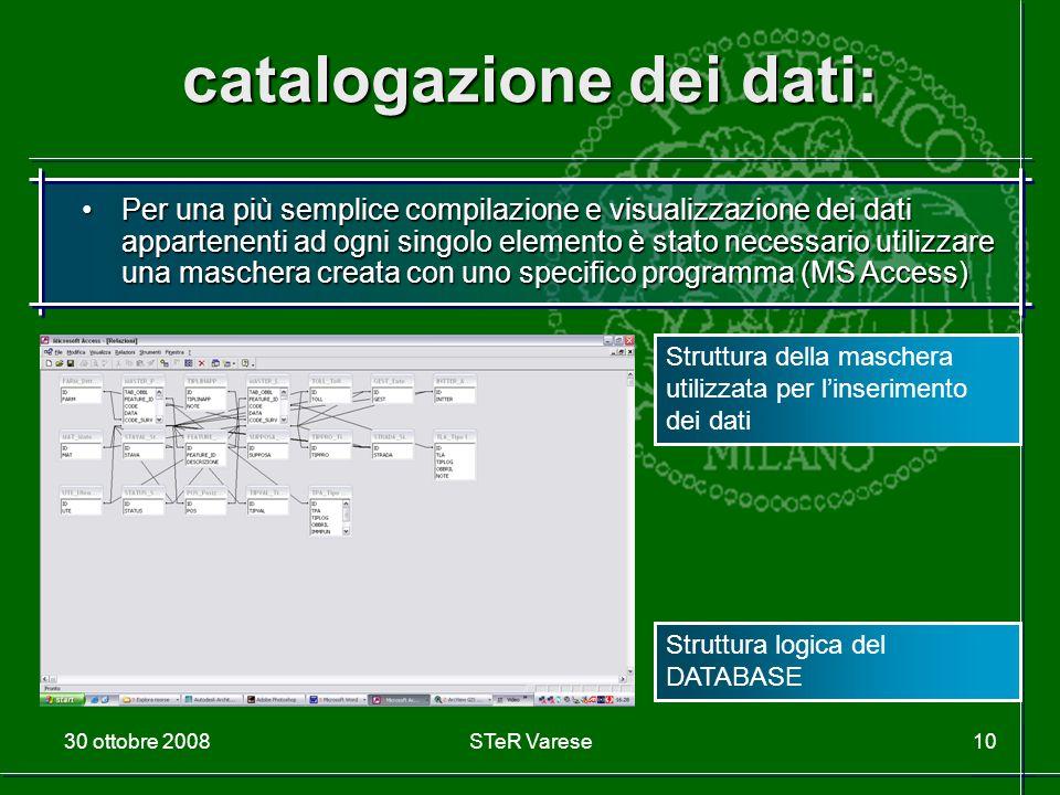 30 ottobre 2008STeR Varese10 catalogazione dei dati: Per una più semplice compilazione e visualizzazione dei dati appartenenti ad ogni singolo element