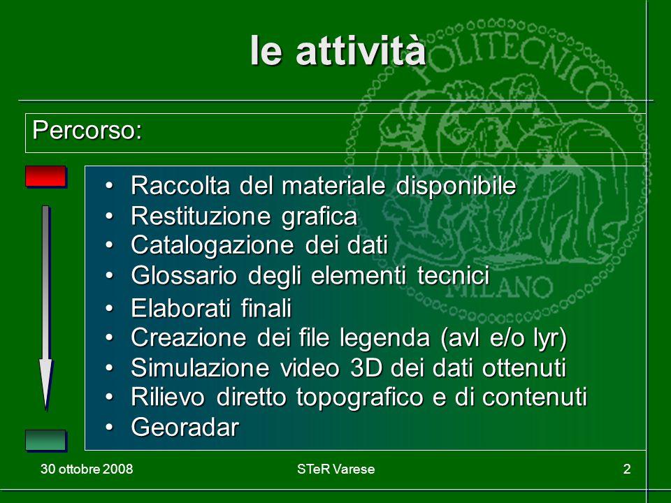 30 ottobre 2008STeR Varese2 le attività le attività Raccolta del materiale disponibileRaccolta del materiale disponibile Percorso: Simulazione video 3