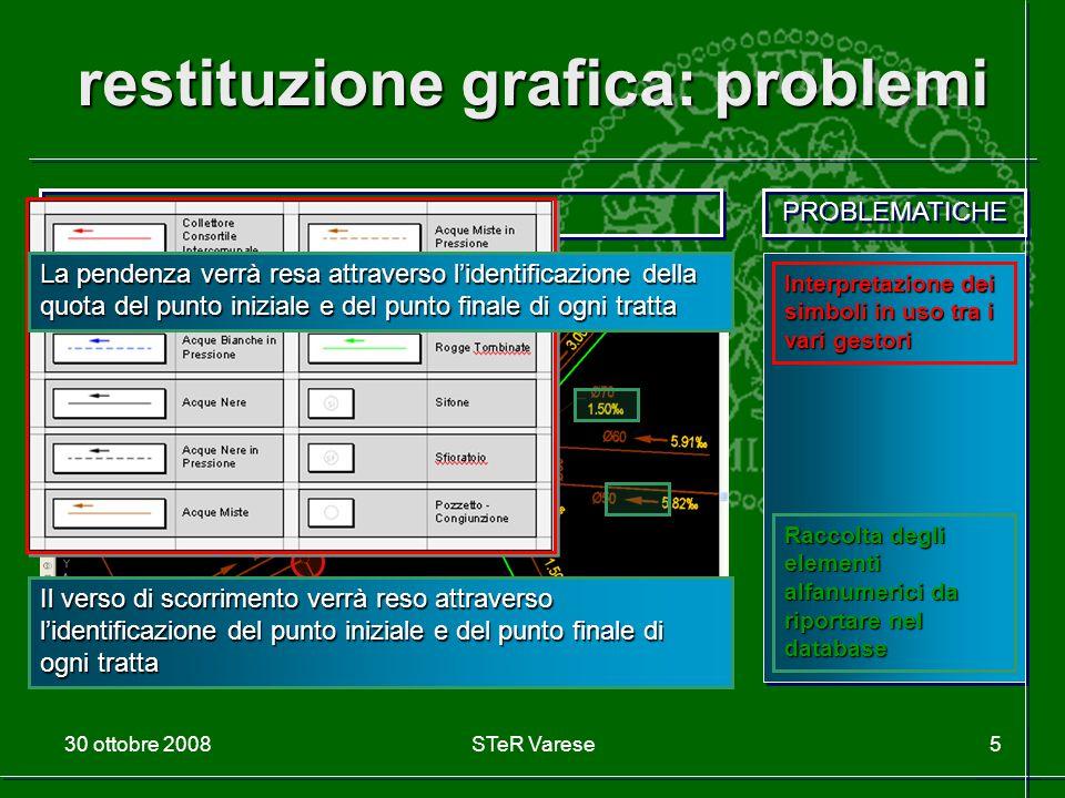 30 ottobre 2008STeR Varese5 restituzione grafica: problemi ES 2 - Problematiche Rete Smaltimento Acqua (S) PROBLEMATICHE Interpretazione dei simboli i