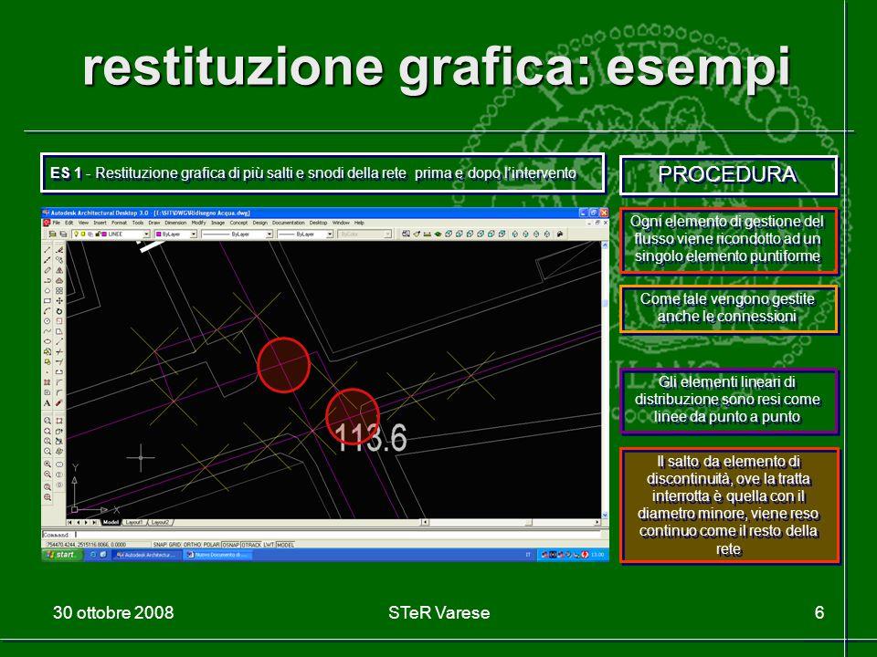30 ottobre 2008STeR Varese6 restituzione grafica: esempi Ogni elemento di gestione del flusso viene ricondotto ad un singolo elemento puntiforme Gli e