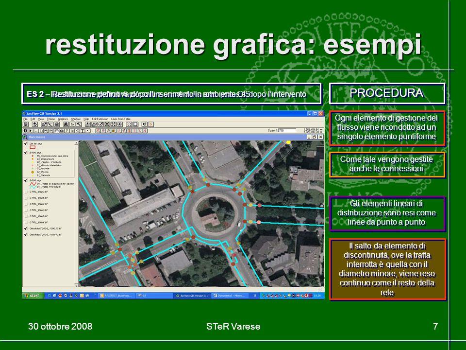 30 ottobre 2008STeR Varese7 restituzione grafica: esempi PROCEDURA ES 2 - Restituzione grafica di più salti e snodi della rete prima e dopo l'interven