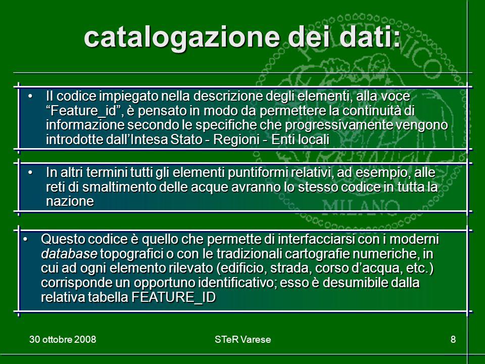 """30 ottobre 2008STeR Varese8 catalogazione dei dati: Il codice impiegato nella descrizione degli elementi, alla voce """"Feature_id"""", è pensato in modo da"""