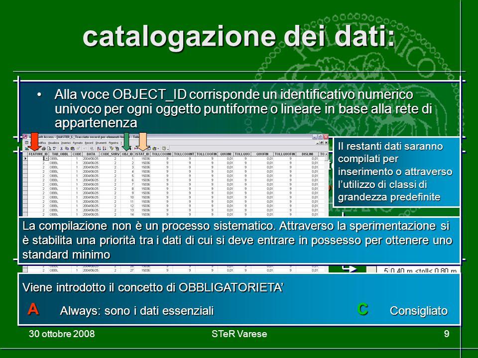 30 ottobre 2008STeR Varese9 Alla voce OBJECT_ID corrisponde un identificativo numerico univoco per ogni oggetto puntiforme o lineare in base alla rete