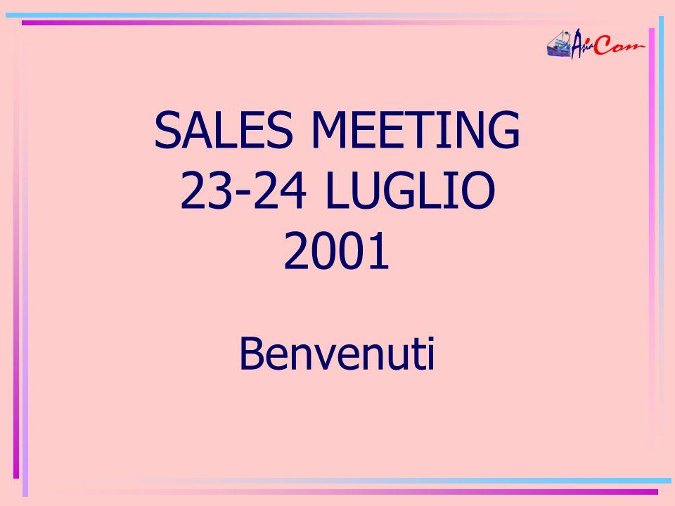 SALES MEETING 23-24 LUGLIO 2001 Benvenuti