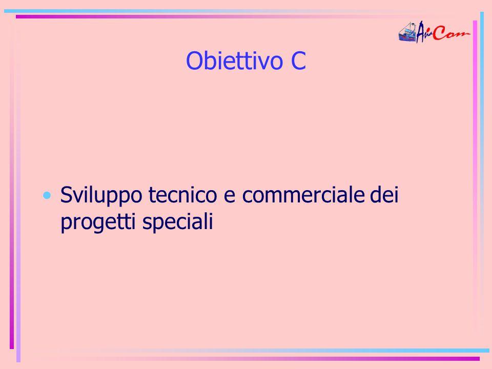 Obiettivo C Sviluppo tecnico e commerciale dei progetti speciali