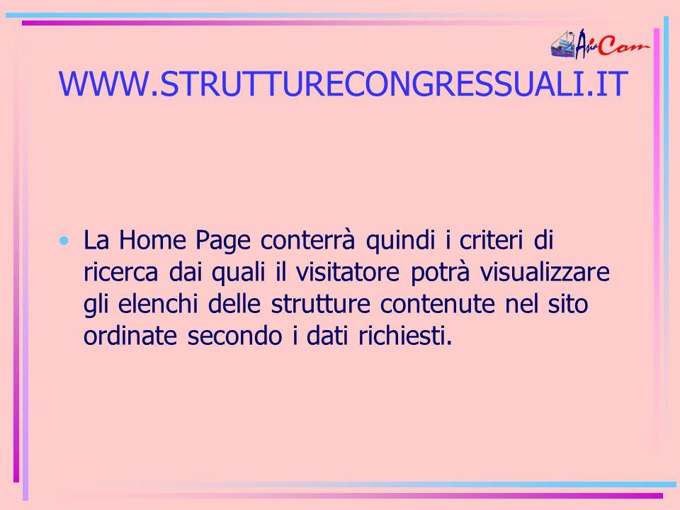 WWW.STRUTTURECONGRESSUALI.IT La Home Page conterrà quindi i criteri di ricerca dai quali il visitatore potrà visualizzare gli elenchi delle strutture contenute nel sito ordinate secondo i dati richiesti.