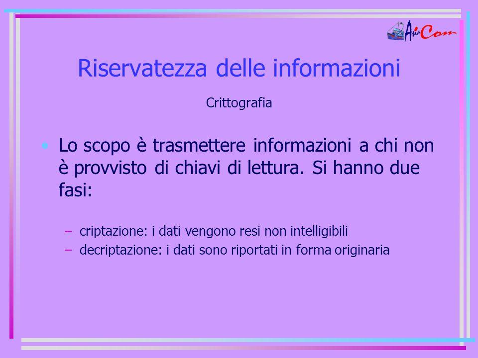 Riservatezza delle informazioni Crittografia Lo scopo è trasmettere informazioni a chi non è provvisto di chiavi di lettura.
