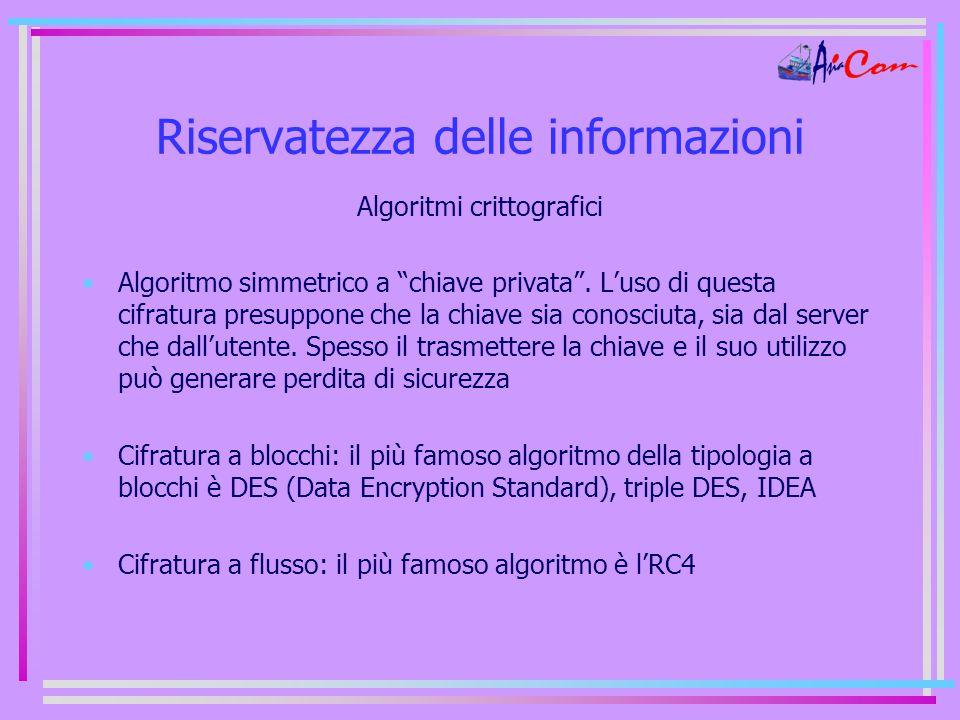 Riservatezza delle informazioni Algoritmi crittografici Algoritmo simmetrico a chiave privata .