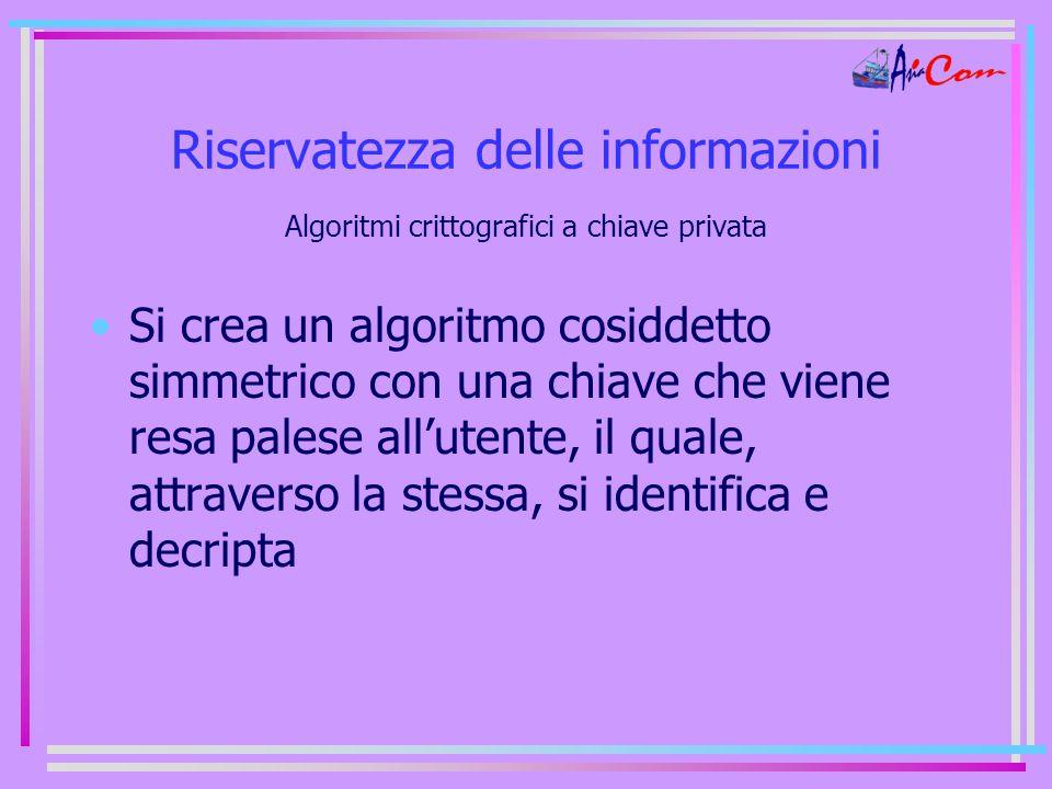 Riservatezza delle informazioni Algoritmi crittografici a chiave privata Si crea un algoritmo cosiddetto simmetrico con una chiave che viene resa palese all'utente, il quale, attraverso la stessa, si identifica e decripta