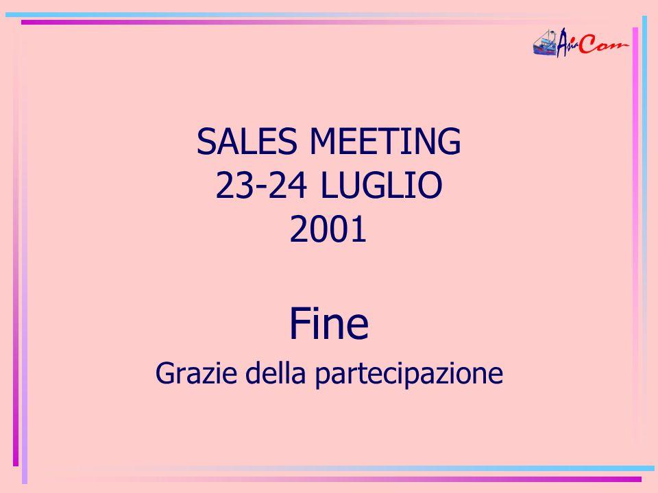 SALES MEETING 23-24 LUGLIO 2001 Fine Grazie della partecipazione