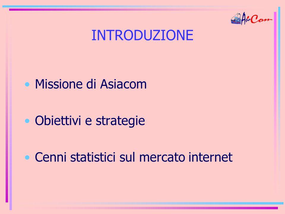 INTRODUZIONE Missione di Asiacom Obiettivi e strategie Cenni statistici sul mercato internet