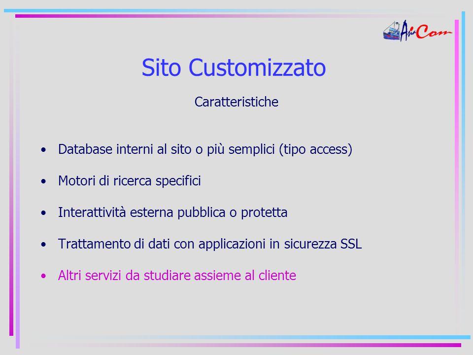 Sito Customizzato Caratteristiche Database interni al sito o più semplici (tipo access) Motori di ricerca specifici Interattività esterna pubblica o protetta Trattamento di dati con applicazioni in sicurezza SSL Altri servizi da studiare assieme al cliente