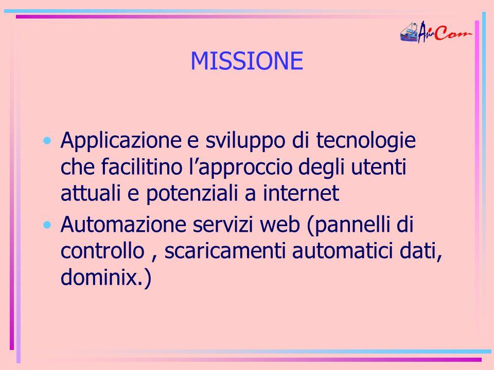 MISSIONE Applicazione e sviluppo di tecnologie che facilitino l'approccio degli utenti attuali e potenziali a internet Automazione servizi web (pannelli di controllo, scaricamenti automatici dati, dominix.)