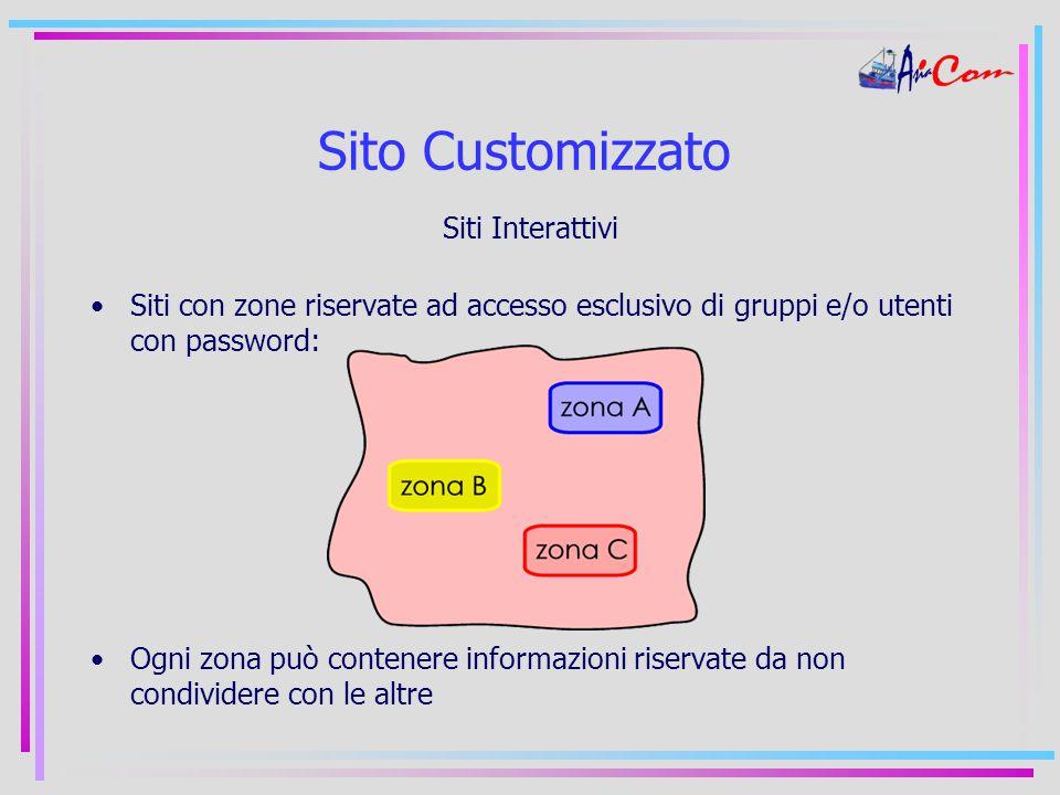 Sito Customizzato Siti Interattivi Siti con zone riservate ad accesso esclusivo di gruppi e/o utenti con password: Ogni zona può contenere informazioni riservate da non condividere con le altre