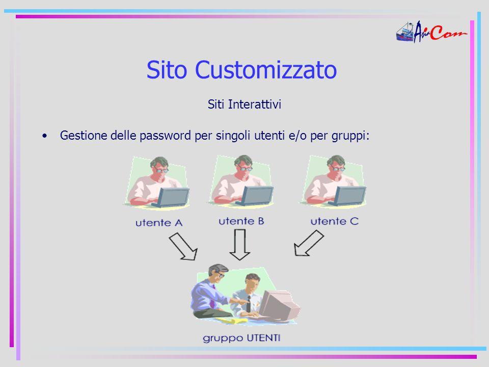 Sito Customizzato Siti Interattivi Gestione delle password per singoli utenti e/o per gruppi:
