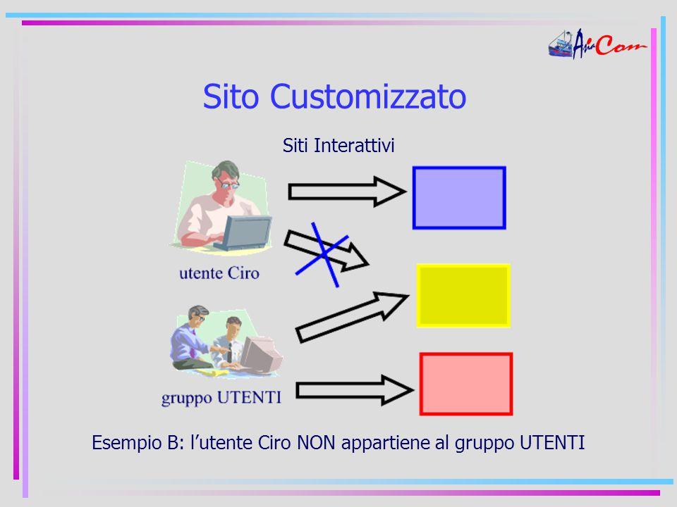 Sito Customizzato Siti Interattivi Esempio B: l'utente Ciro NON appartiene al gruppo UTENTI