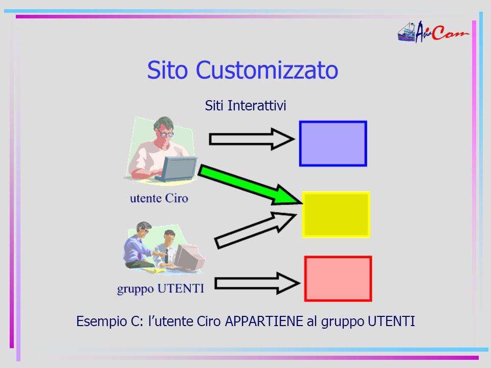 Sito Customizzato Siti Interattivi Esempio C: l'utente Ciro APPARTIENE al gruppo UTENTI