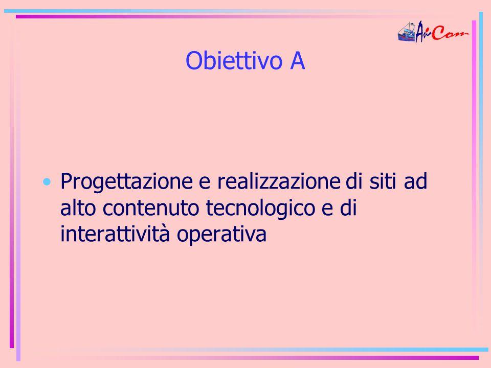 Obiettivo A Progettazione e realizzazione di siti ad alto contenuto tecnologico e di interattività operativa