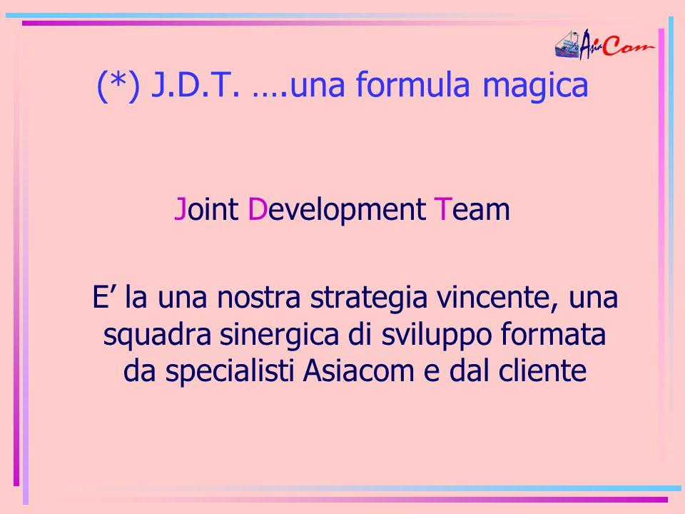 (*) J.D.T.