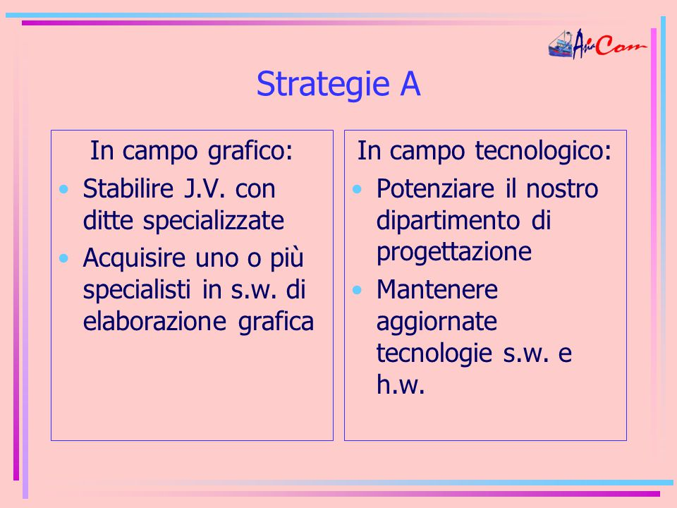 Strategie A In campo grafico: Stabilire J.V.
