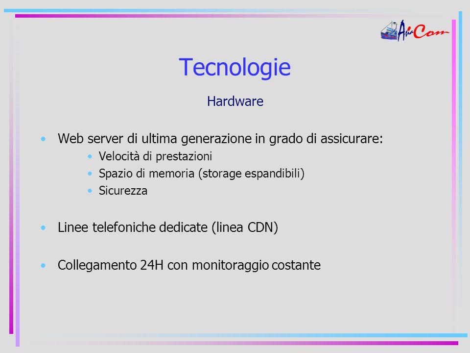 Tecnologie Hardware Web server di ultima generazione in grado di assicurare: Velocità di prestazioni Spazio di memoria (storage espandibili) Sicurezza Linee telefoniche dedicate (linea CDN) Collegamento 24H con monitoraggio costante