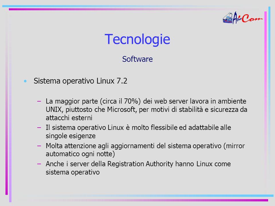 Tecnologie Software Sistema operativo Linux 7.2 –La maggior parte (circa il 70%) dei web server lavora in ambiente UNIX, piuttosto che Microsoft, per motivi di stabilità e sicurezza da attacchi esterni –Il sistema operativo Linux è molto flessibile ed adattabile alle singole esigenze –Molta attenzione agli aggiornamenti del sistema operativo (mirror automatico ogni notte) –Anche i server della Registration Authority hanno Linux come sistema operativo