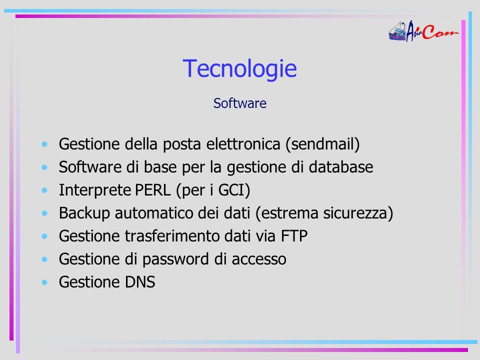 Tecnologie Software Gestione della posta elettronica (sendmail) Software di base per la gestione di database Interprete PERL (per i GCI) Backup automatico dei dati (estrema sicurezza) Gestione trasferimento dati via FTP Gestione di password di accesso Gestione DNS