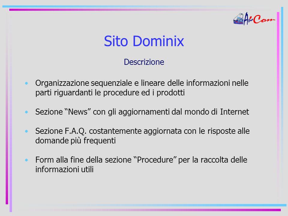 Sito Dominix Descrizione Organizzazione sequenziale e lineare delle informazioni nelle parti riguardanti le procedure ed i prodotti Sezione News con gli aggiornamenti dal mondo di Internet Sezione F.A.Q.