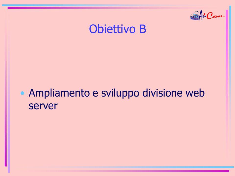 Obiettivo B Ampliamento e sviluppo divisione web server